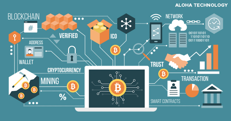Aloha Technology Cryptocurrencies