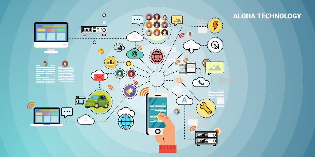 Internet of Things: Challenges for the modern enterprise